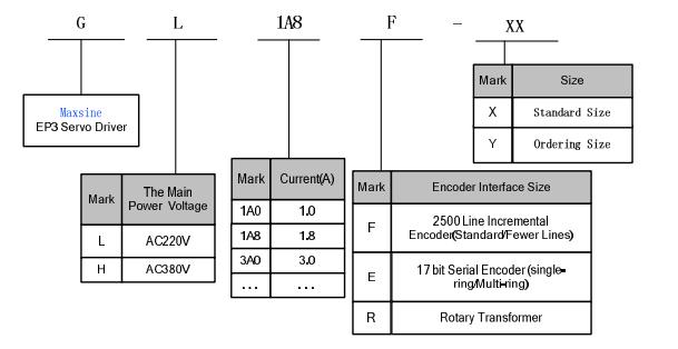 innotek command series model 200 manual