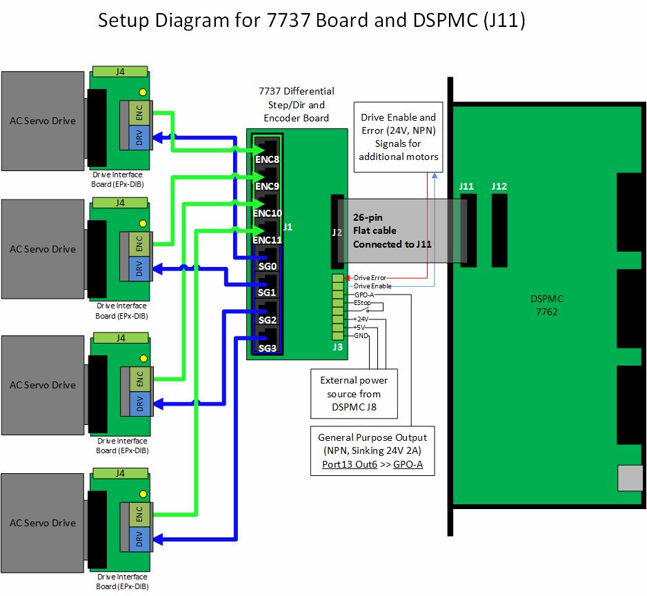 Ethernet Motion Controller  Mach3 Mach4 Cnc Retrofit
